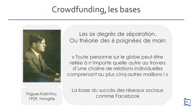 Crowdfunding, les bases (10/24)