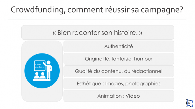 Crowdfunding, comment réussir sa campagne ? (12/24)
