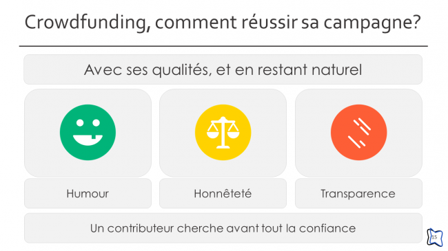 Crowdfunding, comment réussir sa campagne ? (15/24)