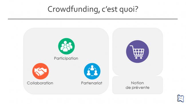 Crowdfunding, c'est quoi ? (4/24)
