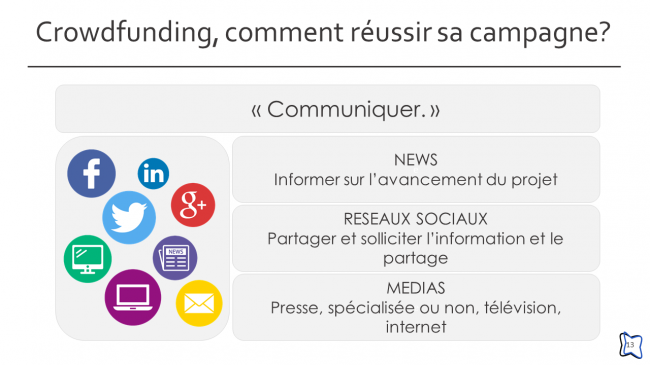 Crowdfunding, comment réussir sa campagne ? (13/24)