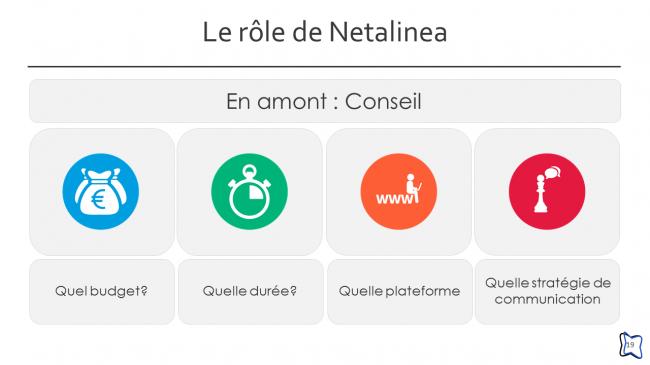 Crowdfunding, le rôle de Netalinea (19/24)