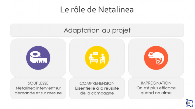 Crowdfunding, le rôle de Netalinea (20/24)