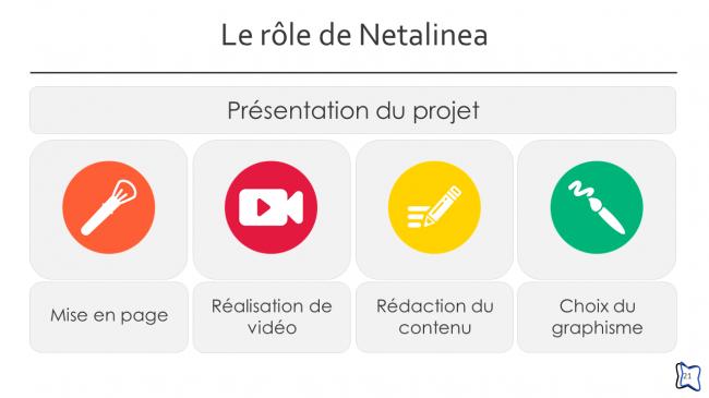 Crowdfunding, le rôle de Netalinea (21/24)