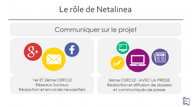 Crowdfunding, le rôle de Netalinea (22/24)