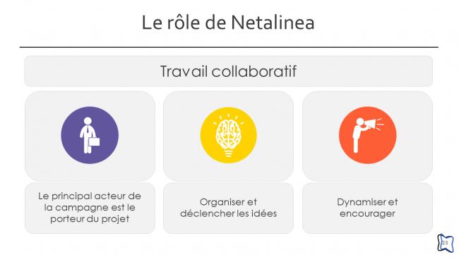 Crowdfunding, le rôle de Netalinea (23/24)