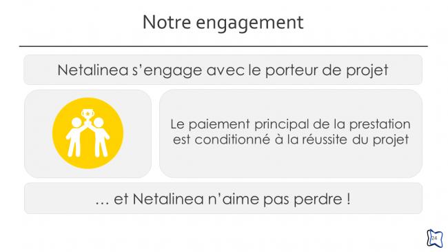 Crowdfunding, le rôle de Netalinea (24/24)