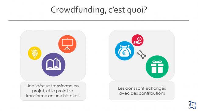 Crowdfunding, c'est quoi ? (3/24)