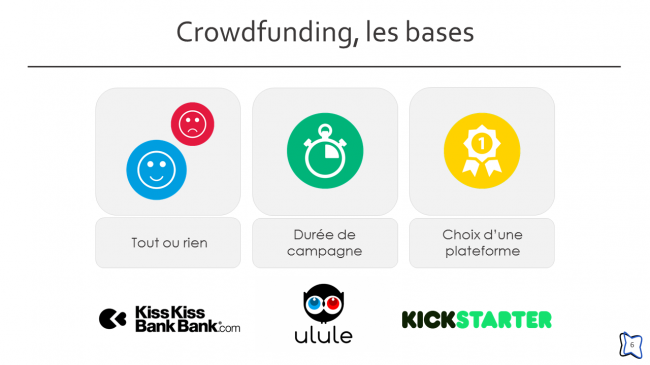 Crowdfunding, les bases (6/24)